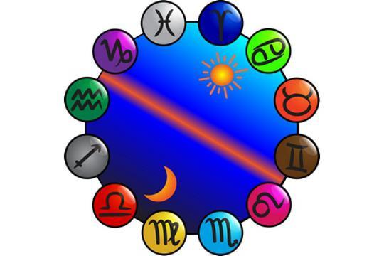 Online upoznavanje zodijačkim znakom